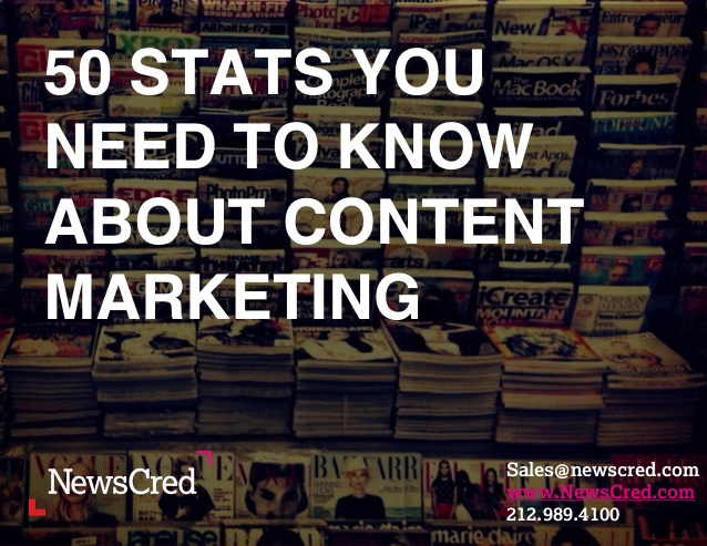 50 Stats You Need To Know About Content Marketing