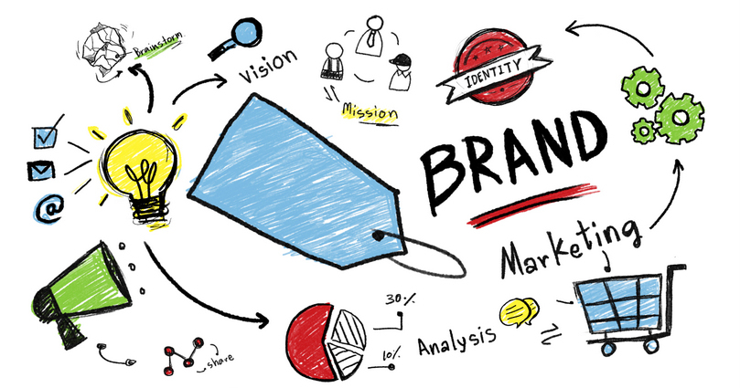 Need to add value to your company products and services? Use Branding Strategies