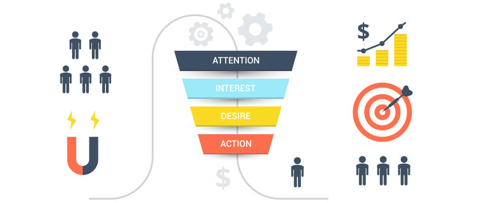 3 Effective Lead Generation Solution